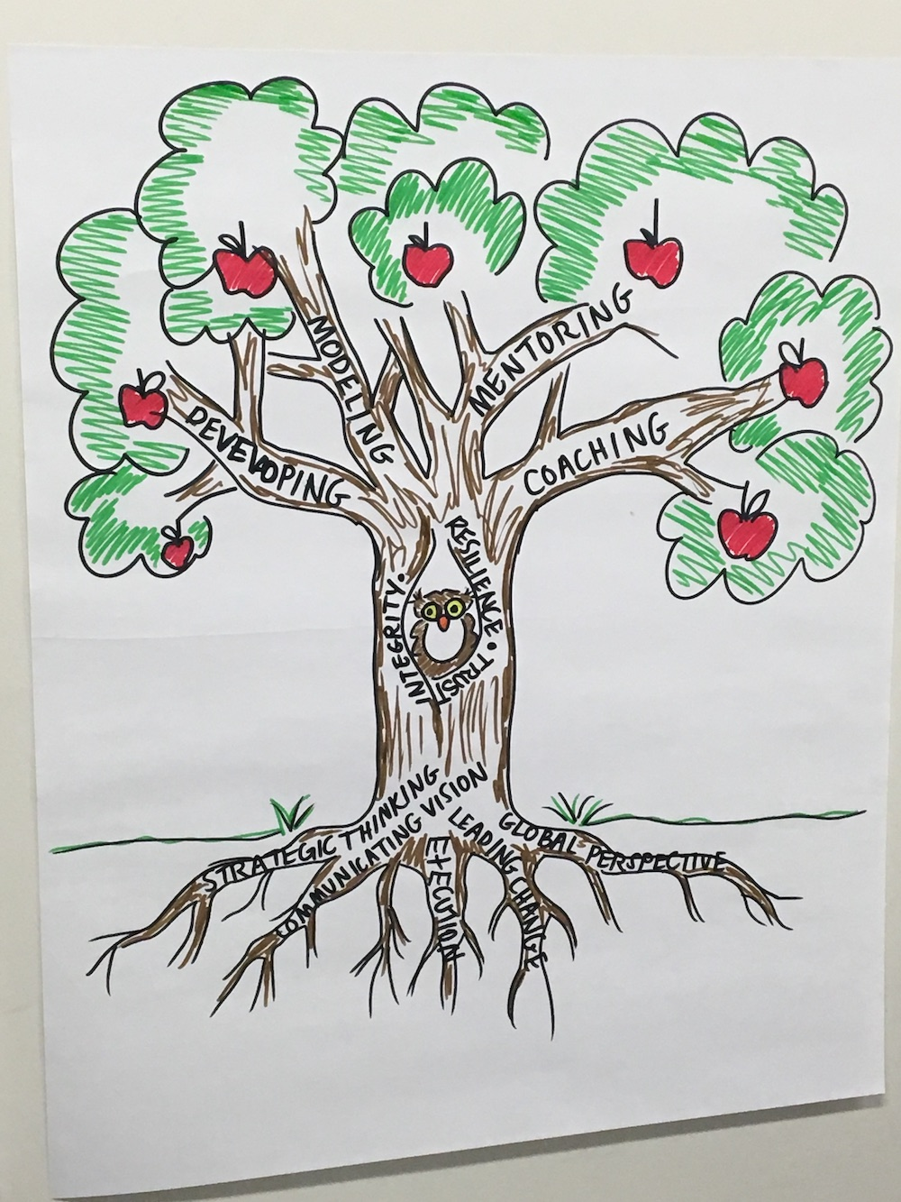 Tree of Learning Business Partner